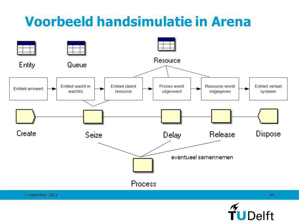 7 september 201149 Voorbeeld handsimulatie in Arena eventueel samennemen