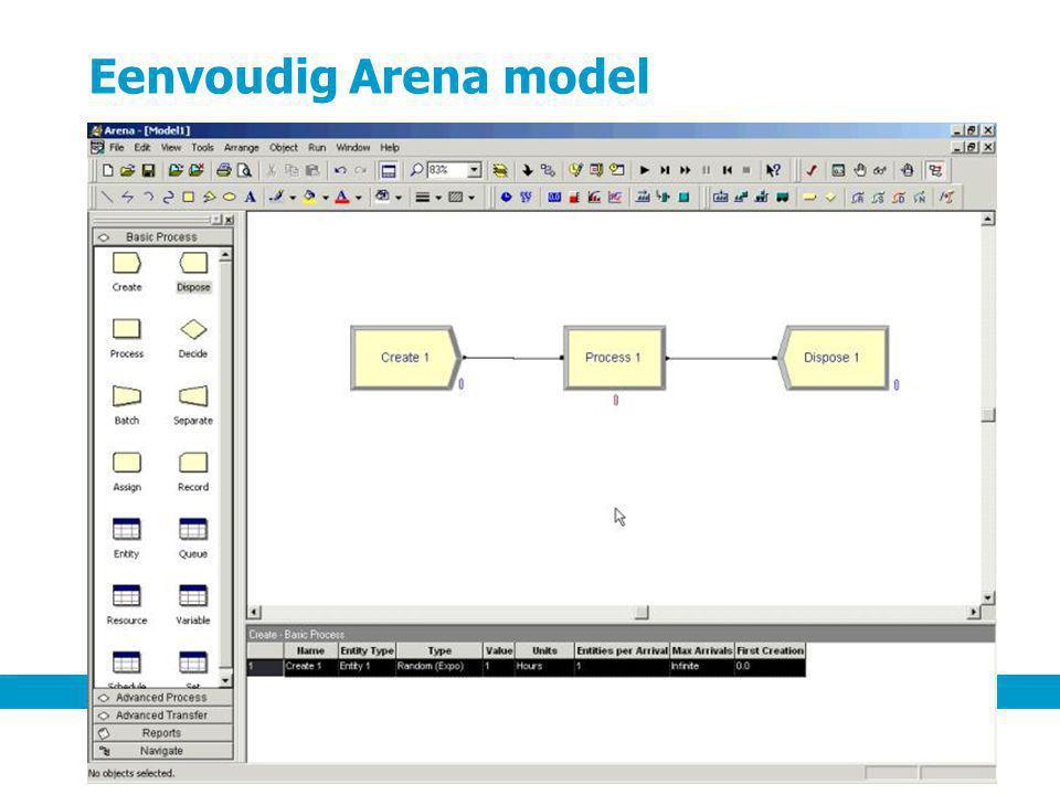 7 september 201151 Eenvoudig Arena model