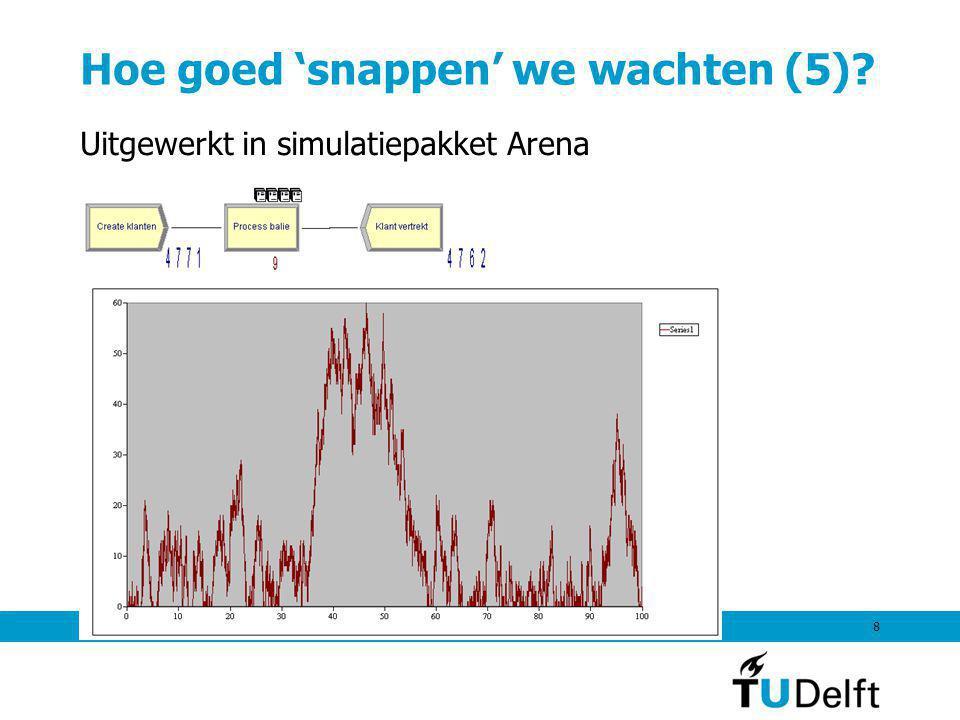 7 september 20118 Hoe goed 'snappen' we wachten (5)? Uitgewerkt in simulatiepakket Arena