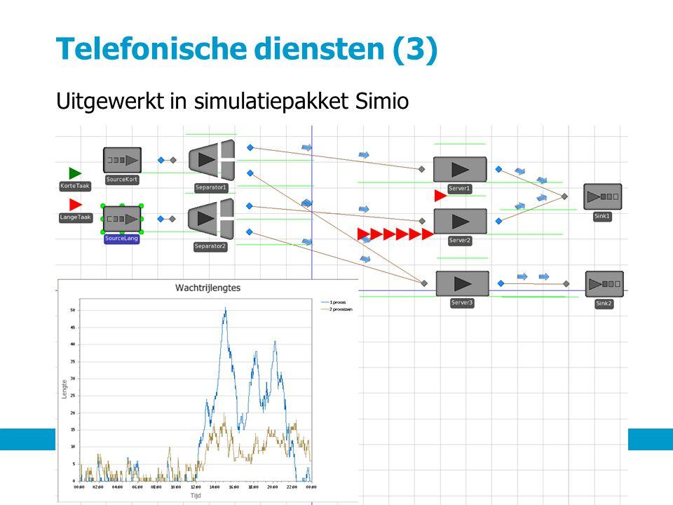 Telefonische diensten (3) Uitgewerkt in simulatiepakket Simio 5 september 201215