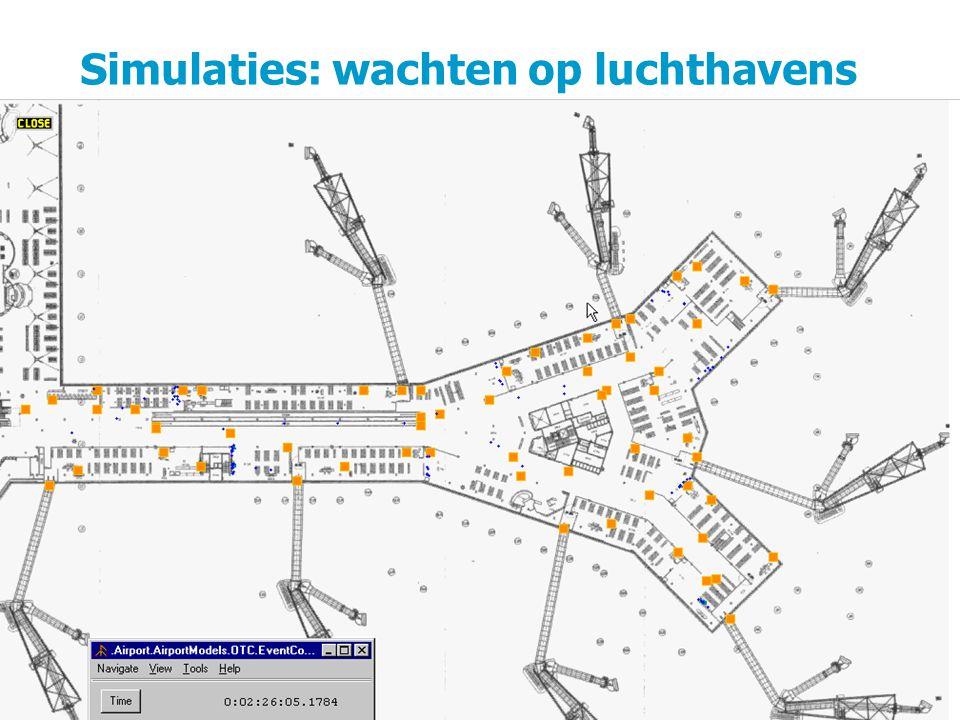 5 september 201217 Simulaties: wachten op luchthavens