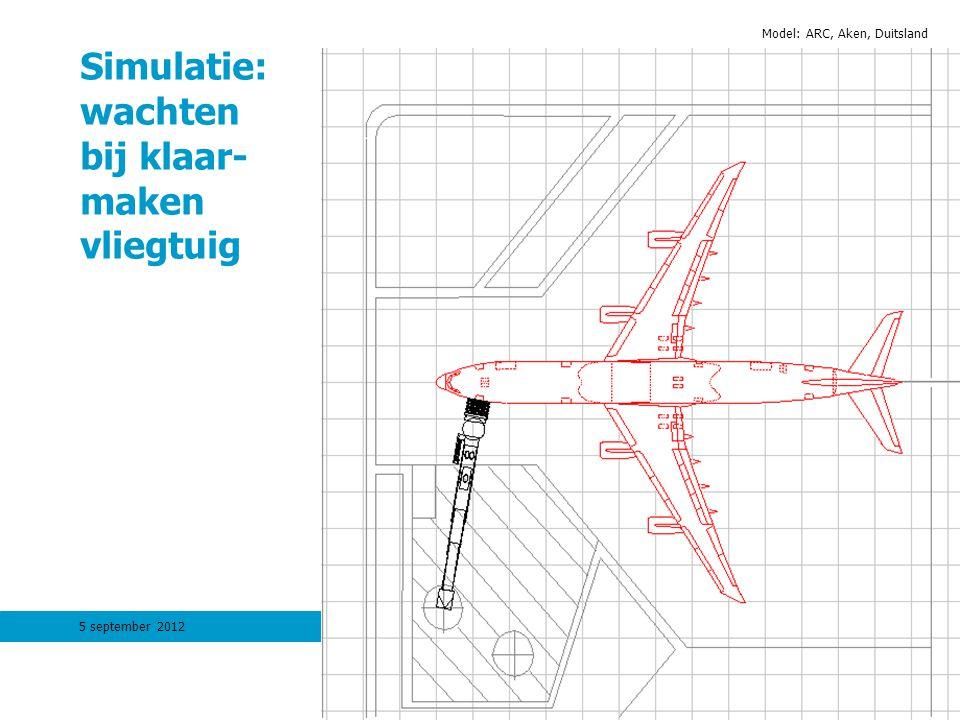 5 september 201218 Simulatie: wachten bij klaar- maken vliegtuig Model: ARC, Aken, Duitsland