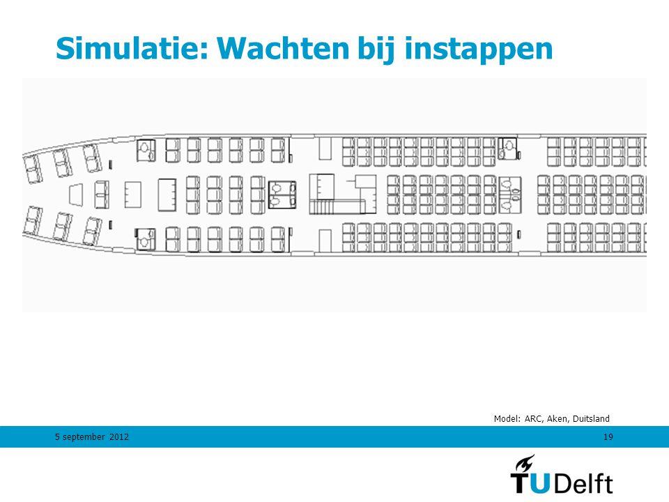 5 september 201219 Simulatie: Wachten bij instappen Model: ARC, Aken, Duitsland