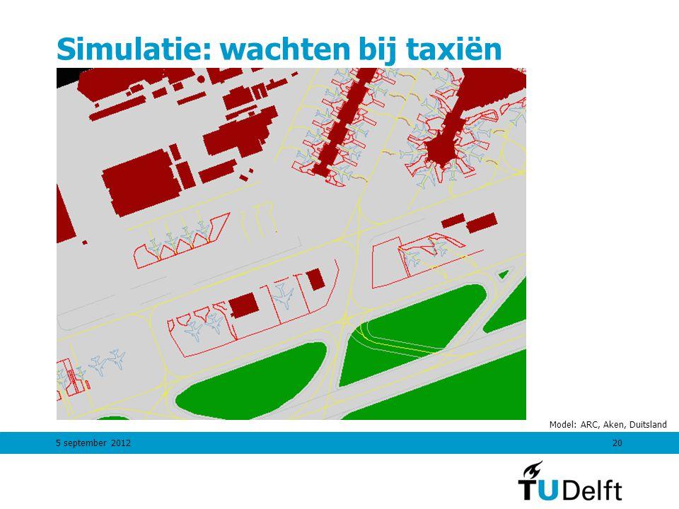 5 september 201220 Simulatie: wachten bij taxiën Model: ARC, Aken, Duitsland