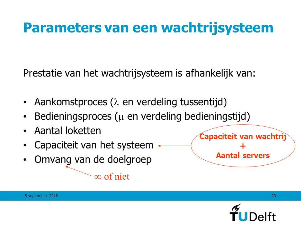 5 september 201223 Parameters van een wachtrijsysteem Prestatie van het wachtrijsysteem is afhankelijk van: Aankomstproces ( en verdeling tussentijd)