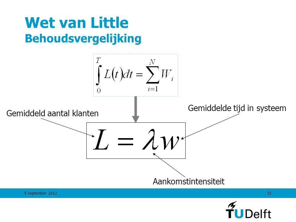 5 september 201232 Wet van Little Behoudsvergelijking Aankomstintensiteit Gemiddelde tijd in systeem Gemiddeld aantal klanten