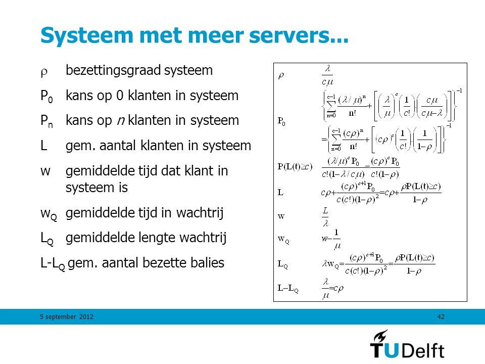 5 september 201242 Systeem met meer servers...  bezettingsgraad systeem P 0 kans op 0 klanten in systeem P n kans op n klanten in systeem Lgem. aanta