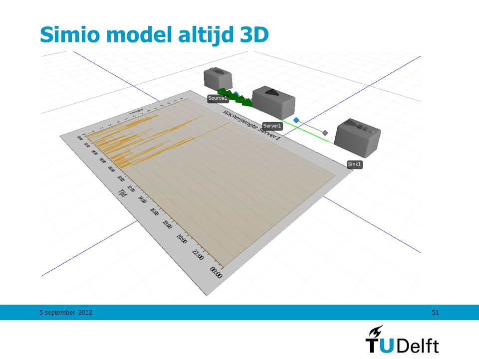 5 september 201251 Simio model altijd 3D