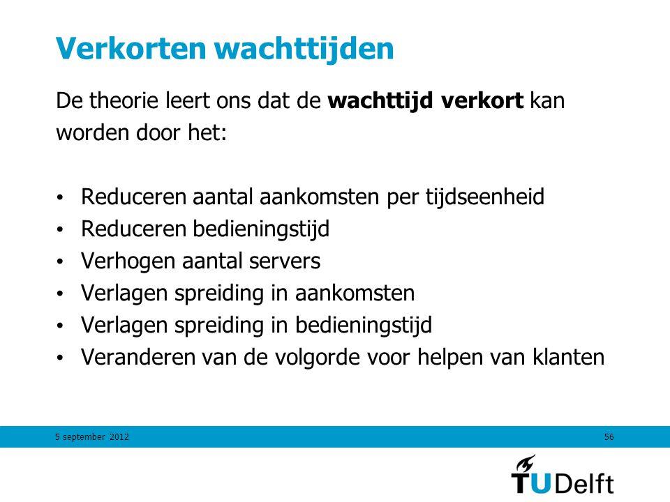 5 september 201256 Verkorten wachttijden De theorie leert ons dat de wachttijd verkort kan worden door het: Reduceren aantal aankomsten per tijdseenhe