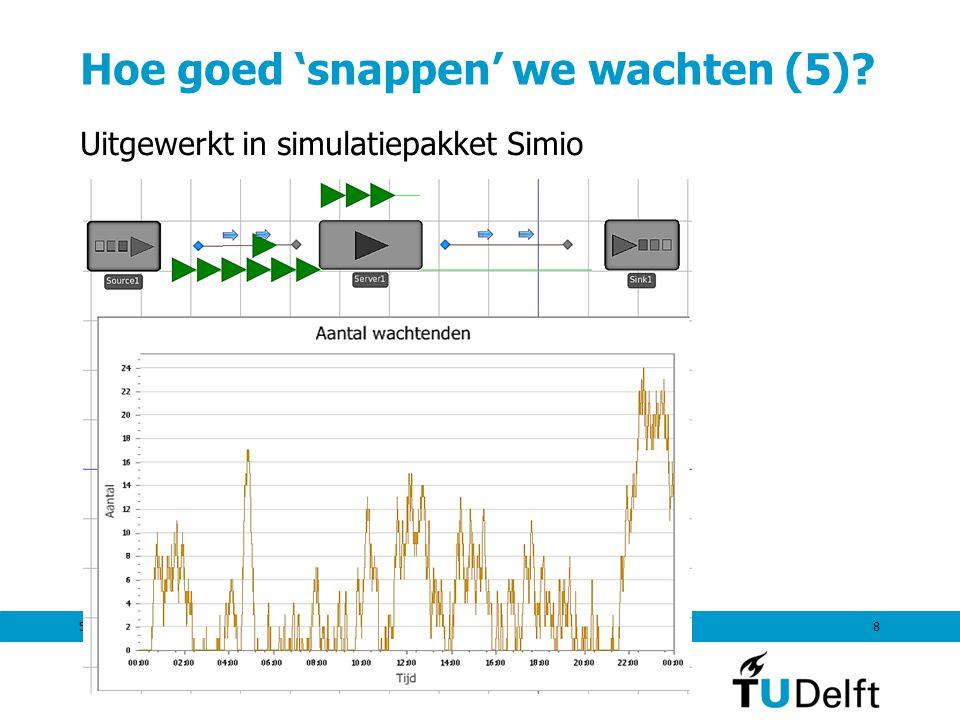 5 september 20128 Hoe goed 'snappen' we wachten (5)? Uitgewerkt in simulatiepakket Simio