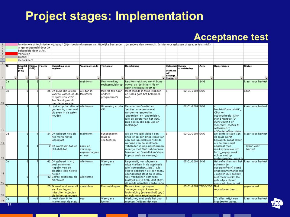 17 Project stages: Implementation Acceptance test