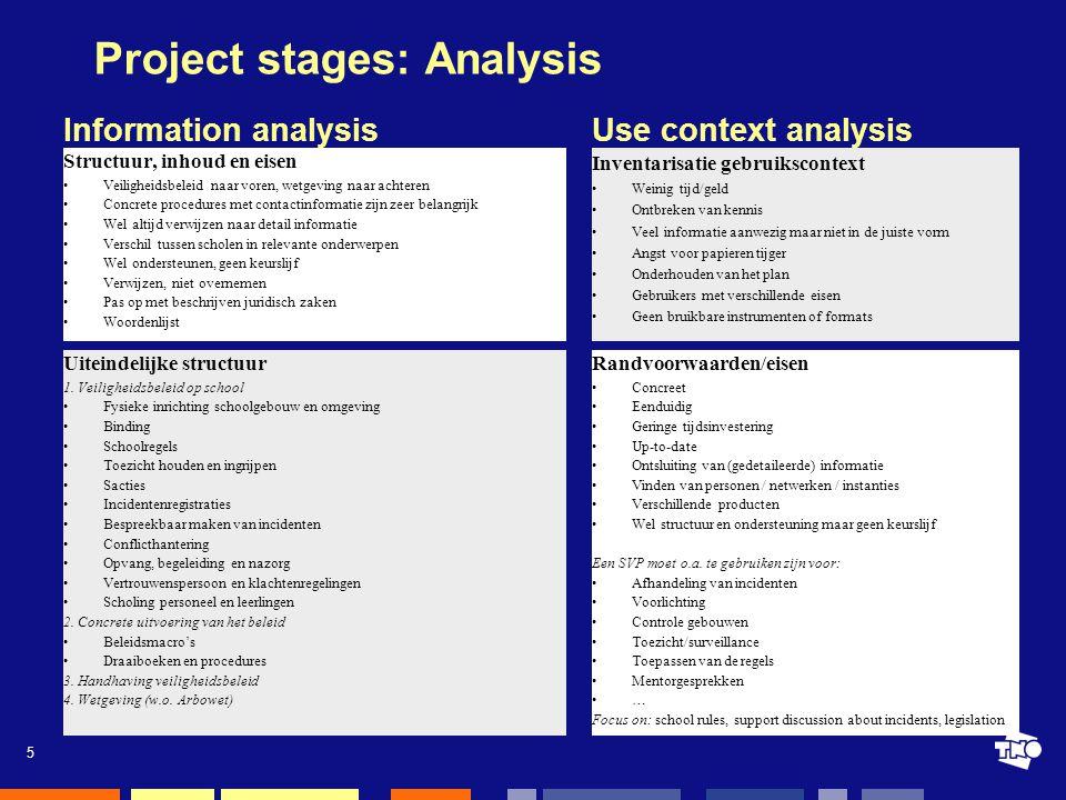 5 Project stages: Analysis Structuur, inhoud en eisen Veiligheidsbeleid naar voren, wetgeving naar achteren Concrete procedures met contactinformatie