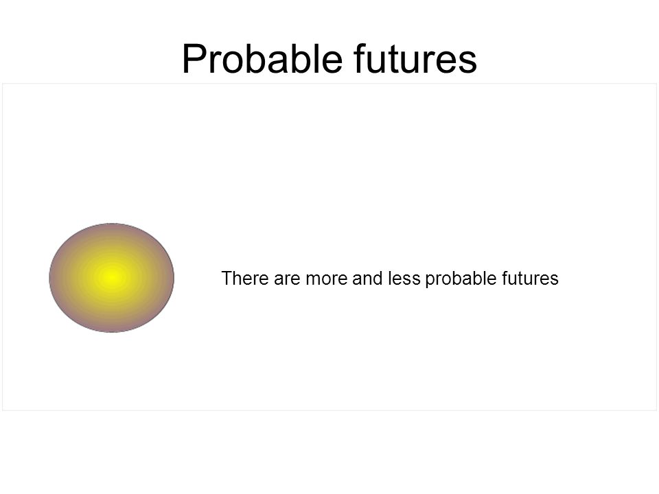 Probable futures There are more and less probable futures
