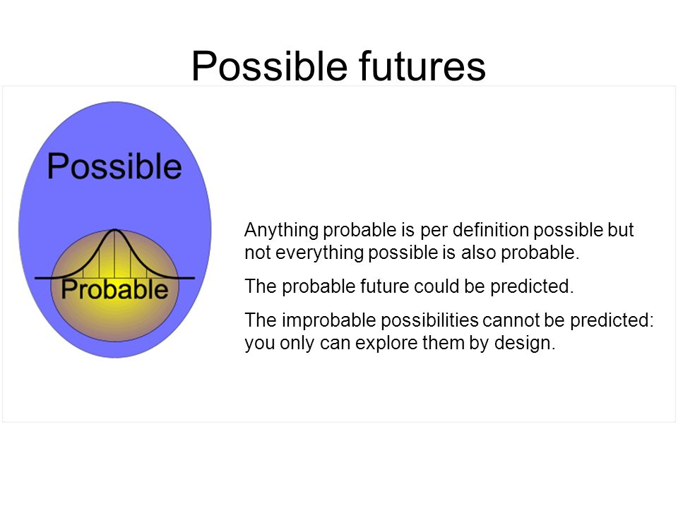 Possible futures Anything probable is per definition possible but not everything possible is also probable. The probable future could be predicted. Th