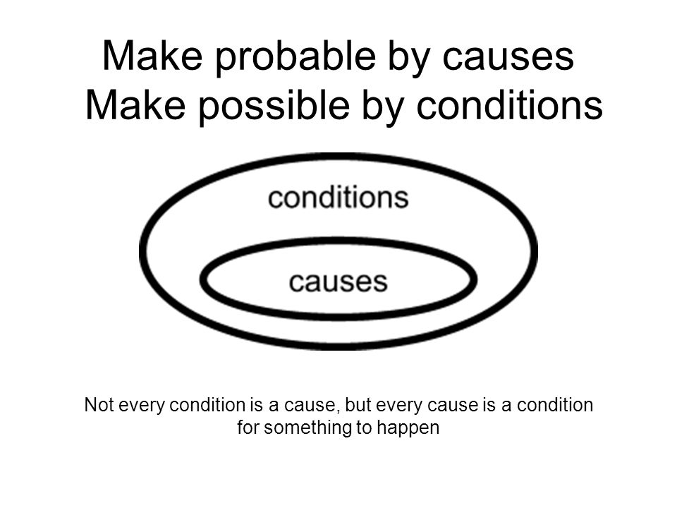 Make probable by causes Make possible by conditions Not every condition is a cause, but every cause is a condition for something to happen