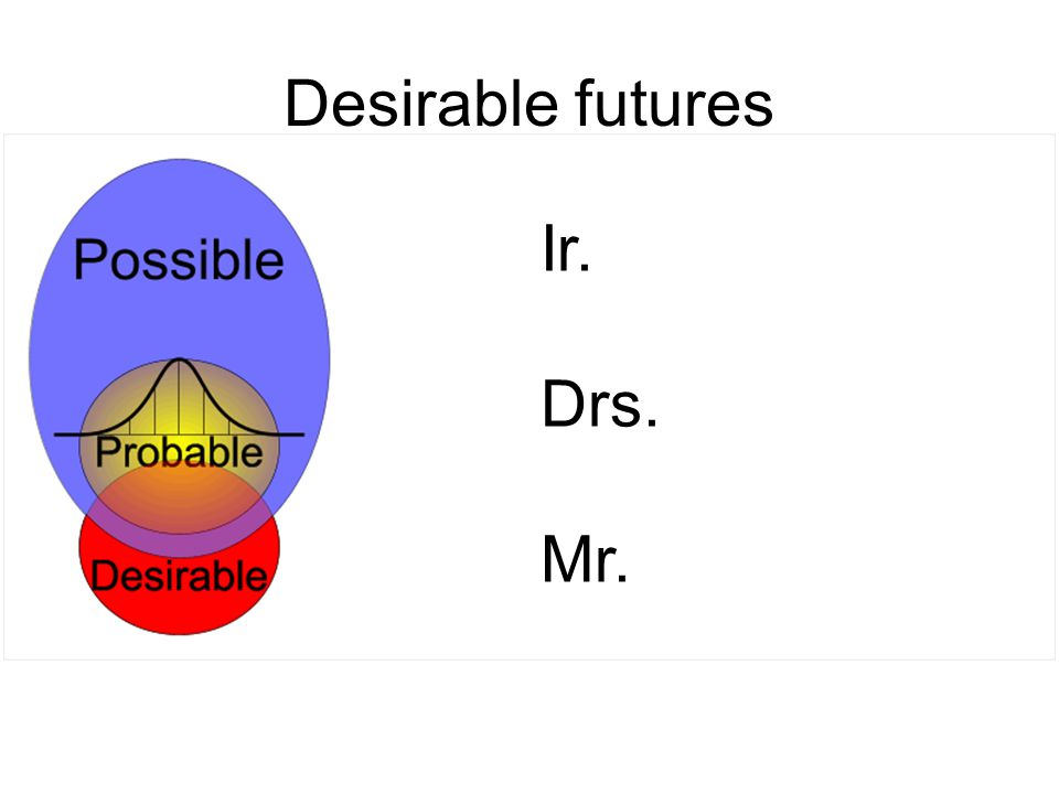 Desirable futures Ir. Drs. Mr.