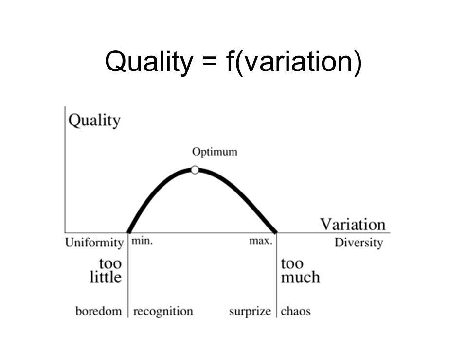 Quality = f(variation)