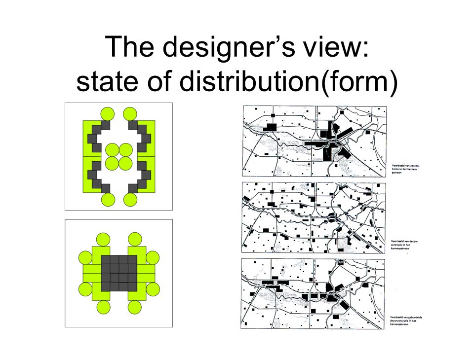 The designer's view: state of distribution(form)