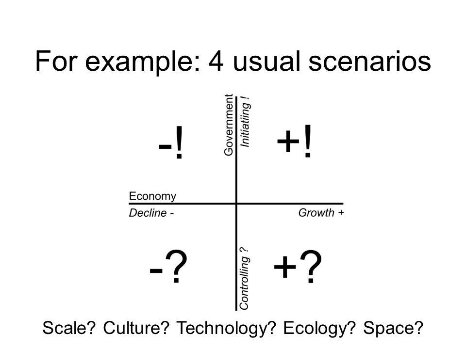 '+!' is only one of 10 65 scenarios