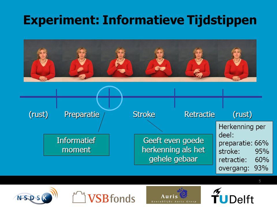 5 Experiment: Informatieve Tijdstippen (rust)(rust)PreparatieRetractieStroke Geeft even goede herkenning als het gehele gebaar Informatief moment Herkenning per deel: preparatie: 66% stroke: 95% retractie: 60% overgang: 93%