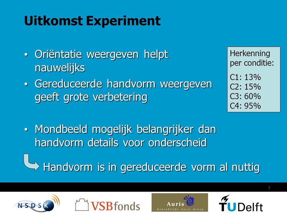 7 Uitkomst Experiment Oriëntatie weergeven helpt nauwelijks Oriëntatie weergeven helpt nauwelijks Gereduceerde handvorm weergeven geeft grote verbeter