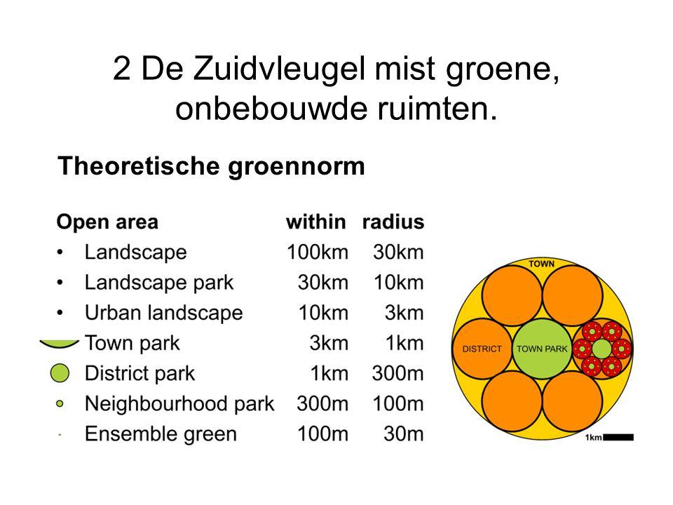 2 De Zuidvleugel mist groene, onbebouwde ruimten. Theoretische groennorm