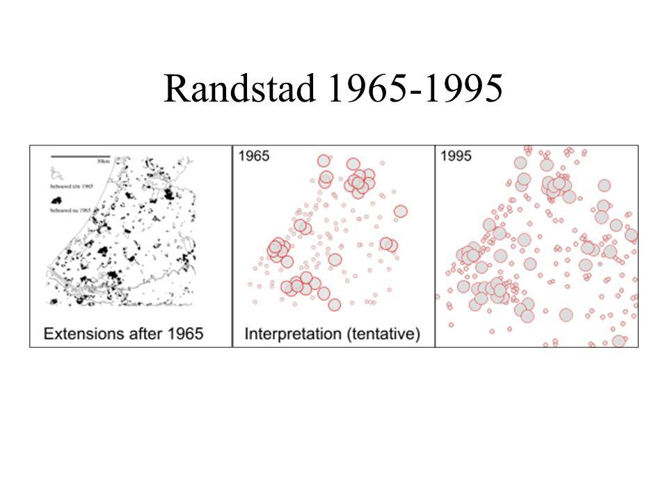 Randstad 1965-1995