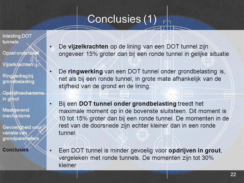 22 Conclusies (1) De vijzelkrachten op de lining van een DOT tunnel zijn ongeveer 15% groter dan bij een ronde tunnel in gelijke situatie De ringwerki