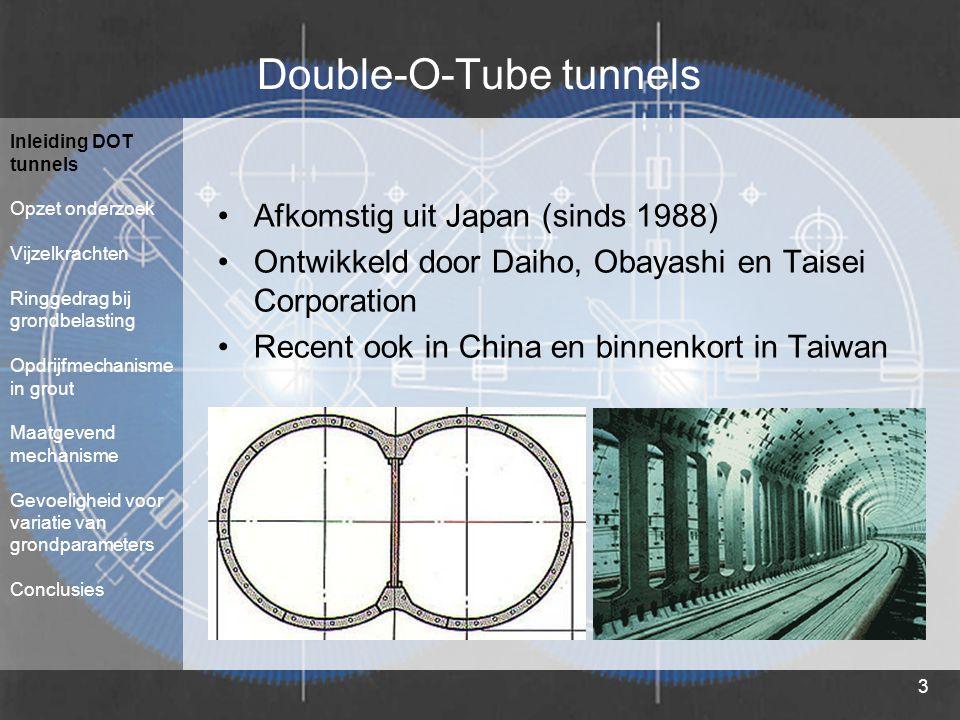 3 Double-O-Tube tunnels Afkomstig uit Japan (sinds 1988) Ontwikkeld door Daiho, Obayashi en Taisei Corporation Recent ook in China en binnenkort in Taiwan Inleiding DOT tunnels Opzet onderzoek Vijzelkrachten Ringgedrag bij grondbelasting Opdrijfmechanisme in grout Maatgevend mechanisme Gevoeligheid voor variatie van grondparameters Conclusies