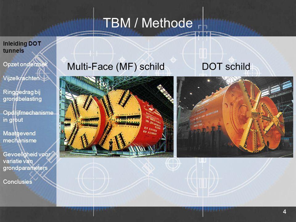 4 TBM / Methode Inleiding DOT tunnels Opzet onderzoek Vijzelkrachten Ringgedrag bij grondbelasting Opdrijfmechanisme in grout Maatgevend mechanisme Ge