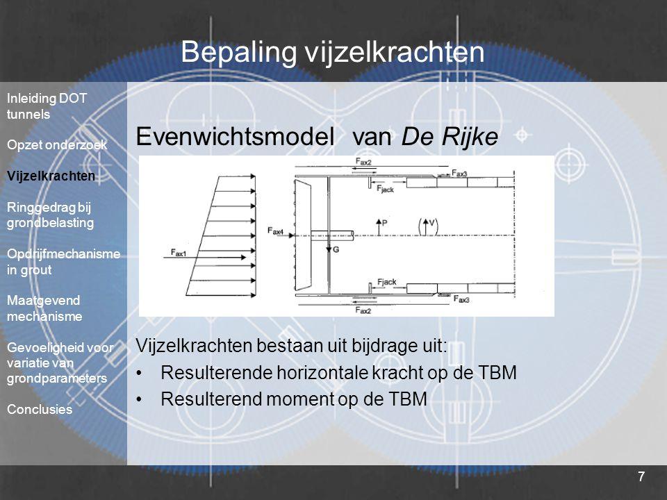 7 Bepaling vijzelkrachten Evenwichtsmodel van De Rijke Inleiding DOT tunnels Opzet onderzoek Vijzelkrachten Ringgedrag bij grondbelasting Opdrijfmecha