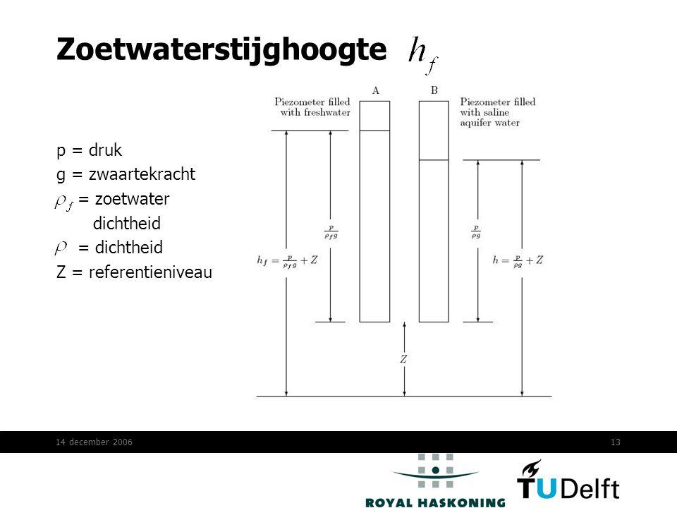14 december 200613 Zoetwaterstijghoogte p = druk g = zwaartekracht = zoetwater dichtheid = dichtheid Z = referentieniveau