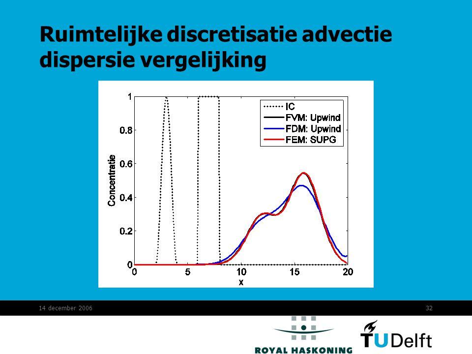 14 december 200632 Ruimtelijke discretisatie advectie dispersie vergelijking