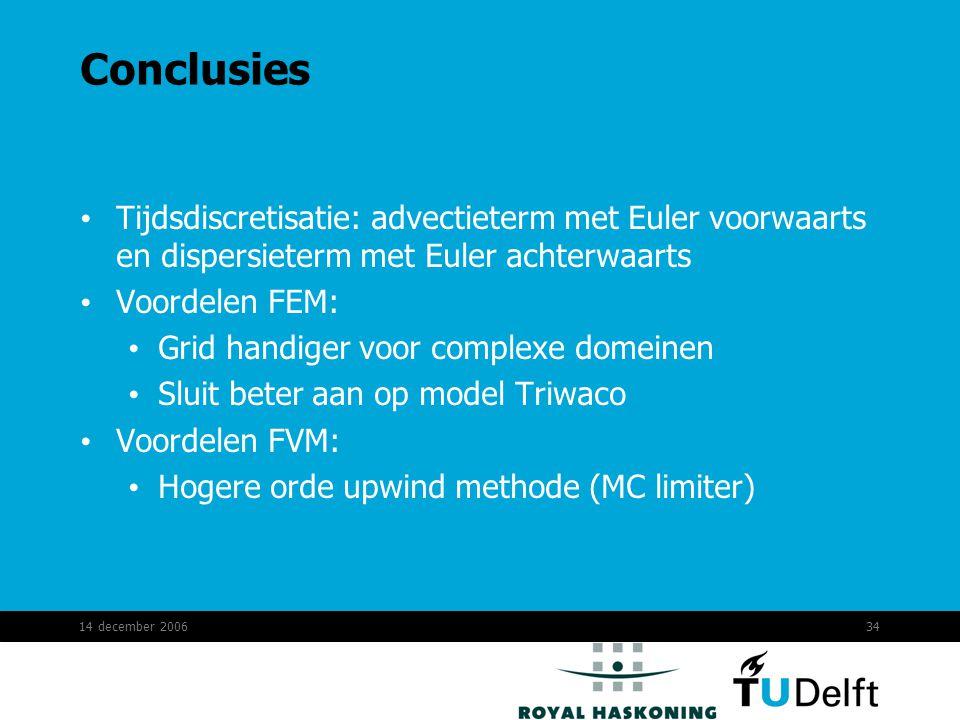 14 december 200634 Conclusies Tijdsdiscretisatie: advectieterm met Euler voorwaarts en dispersieterm met Euler achterwaarts Voordelen FEM: Grid handiger voor complexe domeinen Sluit beter aan op model Triwaco Voordelen FVM: Hogere orde upwind methode (MC limiter)