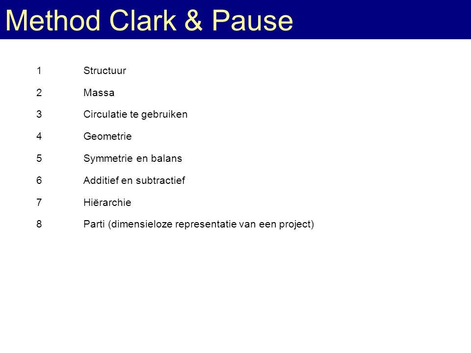 Method Clark & Pause 1Structuur 2Massa 3Circulatie te gebruiken 4Geometrie 5Symmetrie en balans 6Additief en subtractief 7Hiërarchie 8 Parti (dimensieloze representatie van een project)