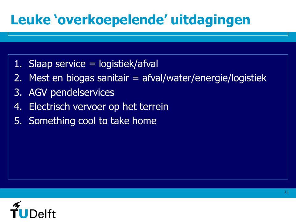 Leuke 'overkoepelende' uitdagingen 1.Slaap service = logistiek/afval 2.Mest en biogas sanitair = afval/water/energie/logistiek 3.AGV pendelservices 4.Electrisch vervoer op het terrein 5.Something cool to take home 11