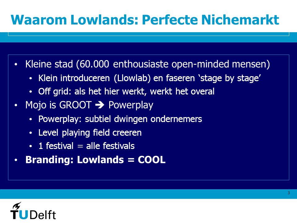Waarom Lowlands: Perfecte Nichemarkt Kleine stad (60.000 enthousiaste open-minded mensen) Klein introduceren (Llowlab) en faseren 'stage by stage' Off