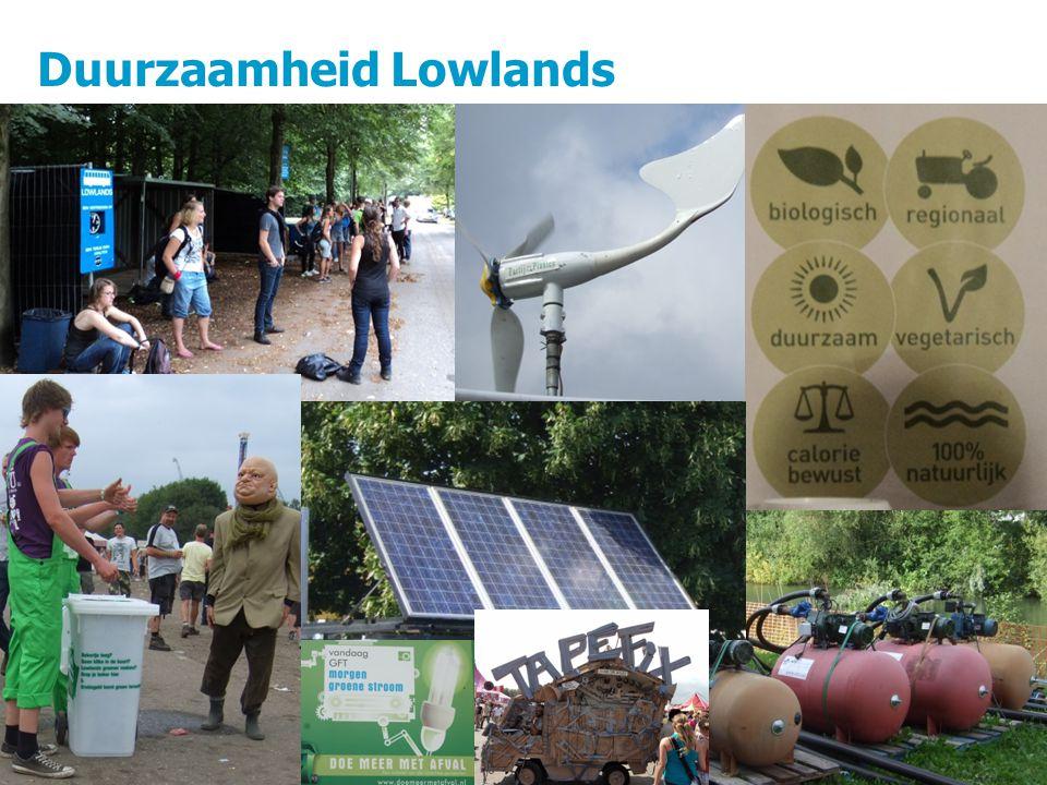 Duurzaamheid Lowlands 5