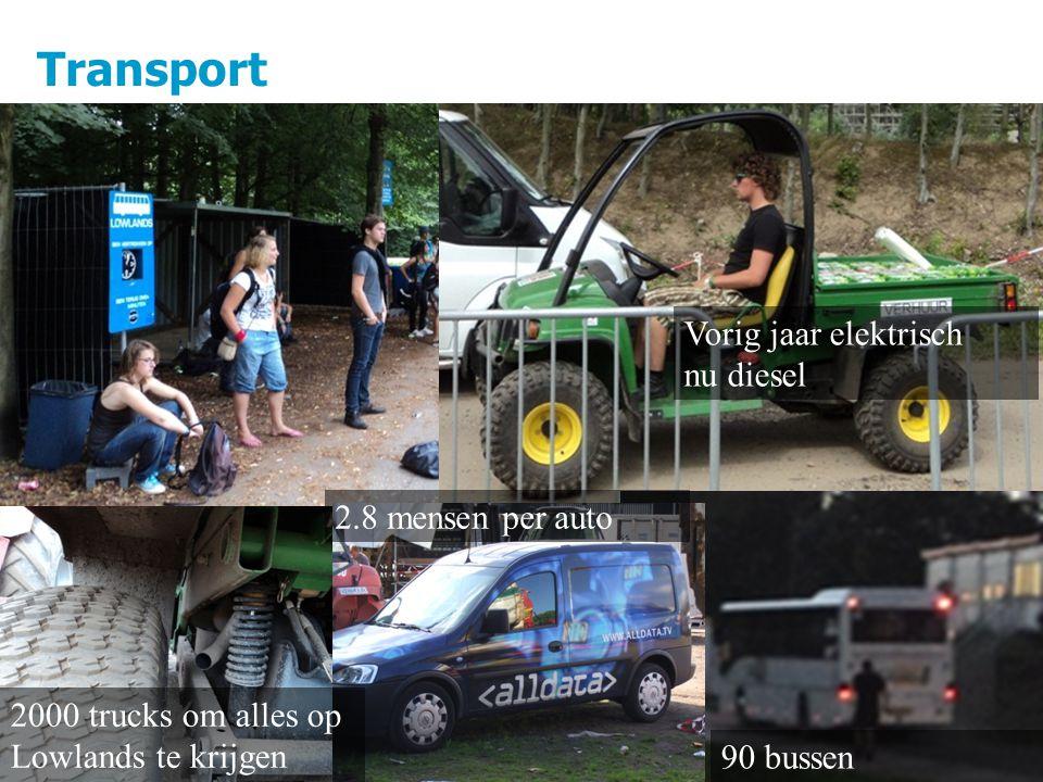 Transport 7 90 bussen 2.8 mensen per auto Vorig jaar elektrisch nu diesel 2000 trucks om alles op Lowlands te krijgen