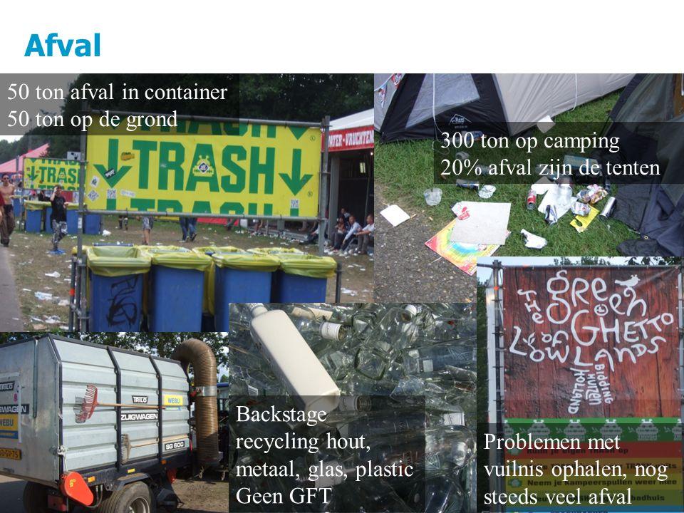 Afval 8 50 ton afval in container 50 ton op de grond 300 ton op camping 20% afval zijn de tenten Backstage recycling hout, metaal, glas, plastic Geen GFT Problemen met vuilnis ophalen, nog steeds veel afval