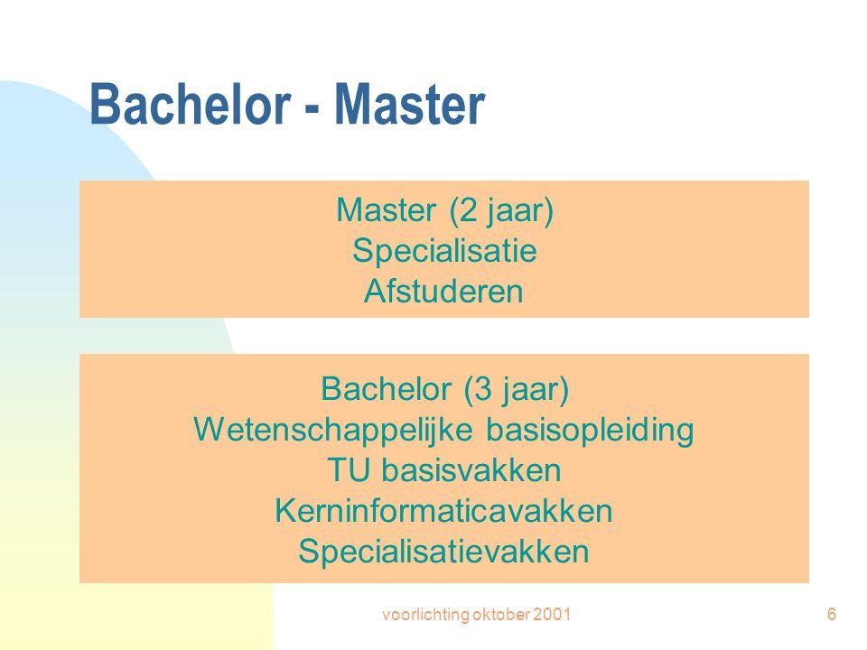 voorlichting oktober 20016 Bachelor - Master Bachelor (3 jaar) Wetenschappelijke basisopleiding TU basisvakken Kerninformaticavakken Specialisatievakken Master (2 jaar) Specialisatie Afstuderen