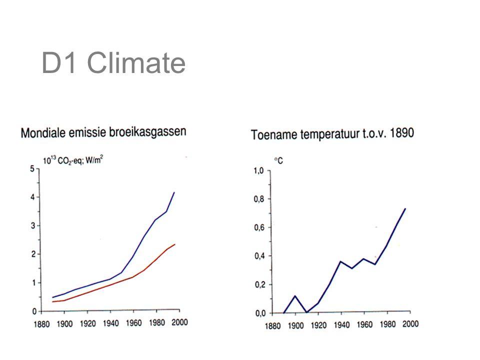 D1 Climate