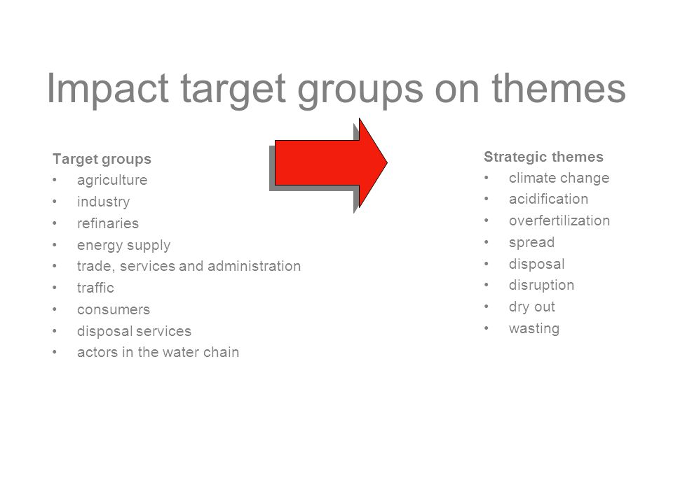 Impact target groups on themes Target groups agriculture industry refinaries energy supply trade, services and administration traffic consumers dispos