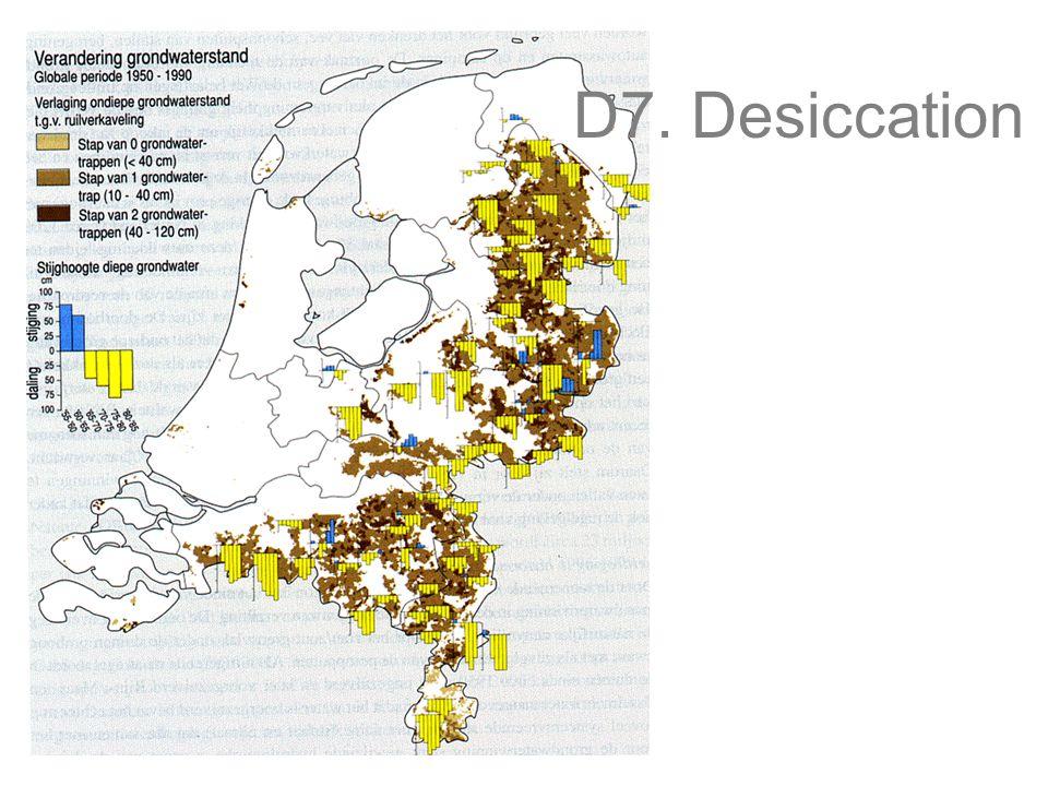 D7. Desiccation