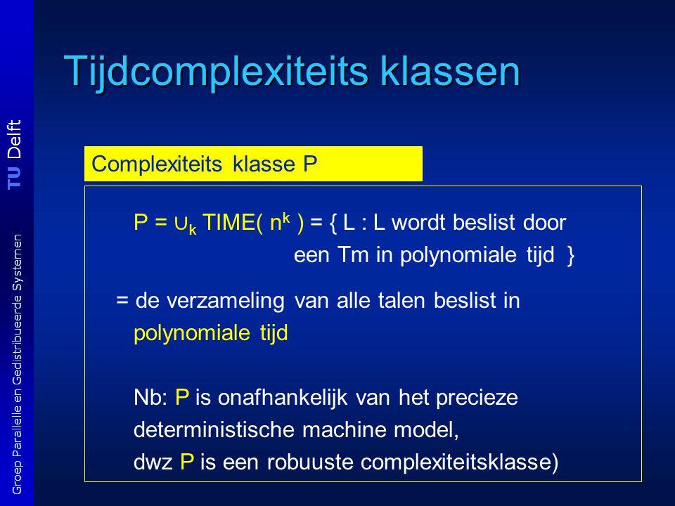 TU Delft Groep Parallelle en Gedistribueerde Systemen Tijdcomplexiteits klassen Complexiteits klasse P P = ∪ k TIME( n k ) = { L : L wordt beslist door een Tm in polynomiale tijd } = de verzameling van alle talen beslist in polynomiale tijd Nb: P is onafhankelijk van het precieze deterministische machine model, dwz P is een robuuste complexiteitsklasse)