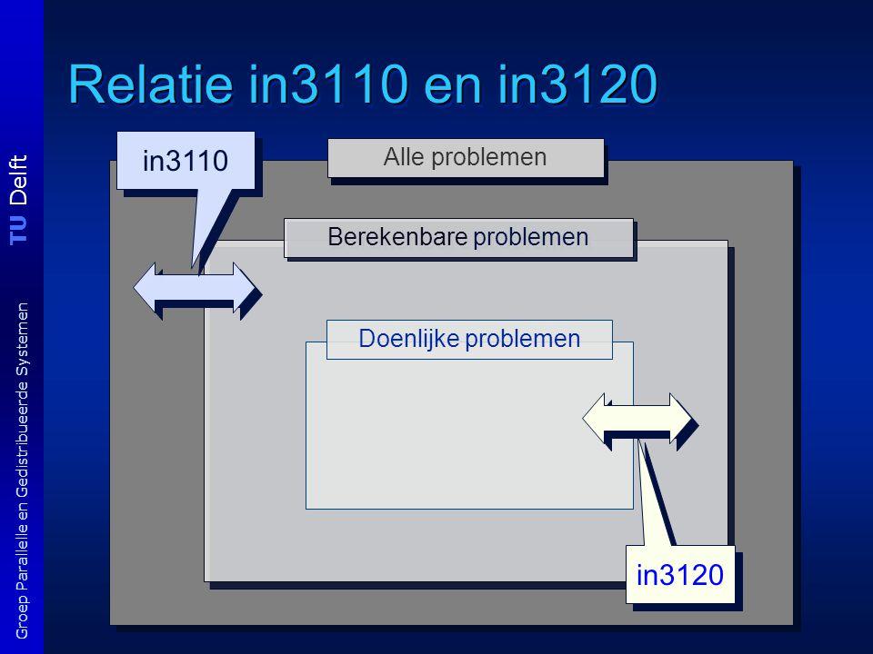 TU Delft Groep Parallelle en Gedistribueerde Systemen Een beter algoritme voor L Neem de volgende TM die de taal L = { a m b n : 0 ≤ m ≤ n } accepteert: algoritme voor M 2 voor input x in {a, b}*: 1.scan input tape en verwerp als er een a rechts van een b wordt gevonden; 2.bepaal aantal a's en schrijf binair aan eind van tape 3.sluit binaire rijtje af met # 4.bepaal aantal b's en schrijf binair aan eind van tape 5.Vergelijk de verkregen bitrijtjes voor de a's en de b's 4.accepteer als het bitrijtje van de b's minstens zo groot is als die van de a's; anders verwerp.