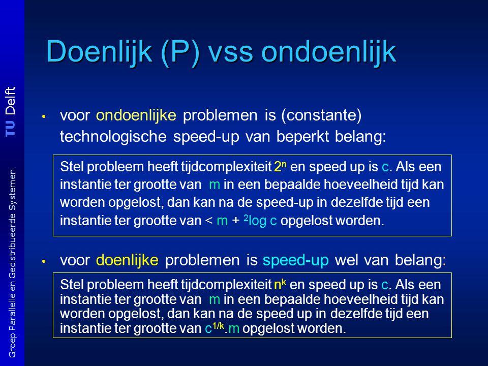 TU Delft Groep Parallelle en Gedistribueerde Systemen Doenlijk (P) vss ondoenlijk voor ondoenlijke problemen is (constante) technologische speed-up van beperkt belang: Stel probleem heeft tijdcomplexiteit 2 n en speed up is c.