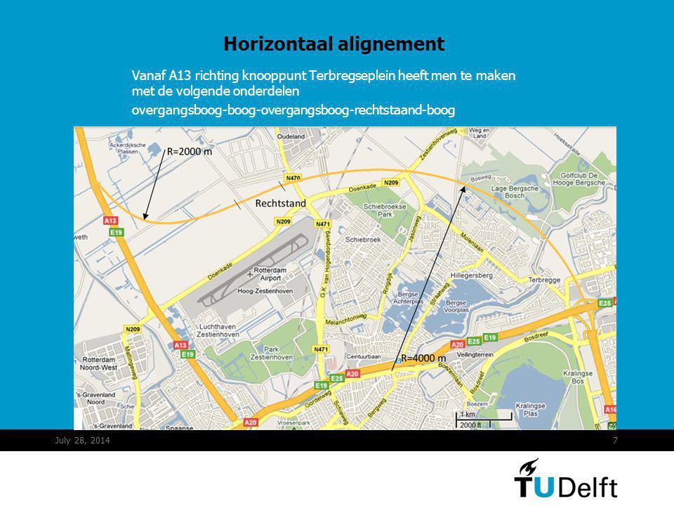 Horizontaal alignement Vanaf A13 richting knooppunt Terbregseplein heeft men te maken met de volgende onderdelen overgangsboog-boog-overgangsboog-rech