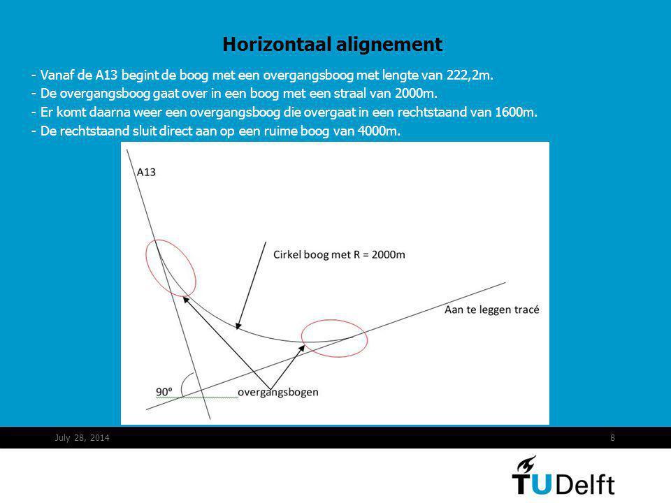 Horizontaal alignement - Vanaf de A13 begint de boog met een overgangsboog met lengte van 222,2m. - De overgangsboog gaat over in een boog met een str