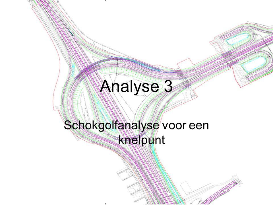 Analyse 3 Schokgolfanalyse voor een knelpunt